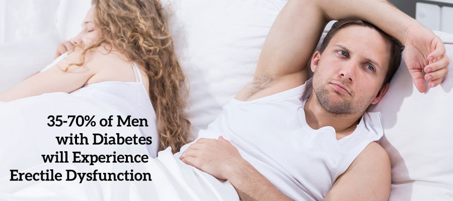 Diabetes can also have a big impact to your sex life